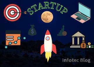 Atrair Investidores para Startup
