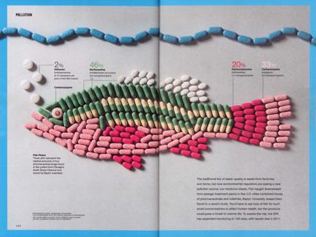 Objetivo común entre Diseño editorial y Visualización de datos