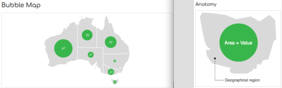 Visualización de datos tipo Bubble Map. Imagen: datavizcatalogue.com