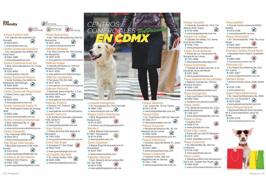 Centros comerciales PetFriendly en la CDMX