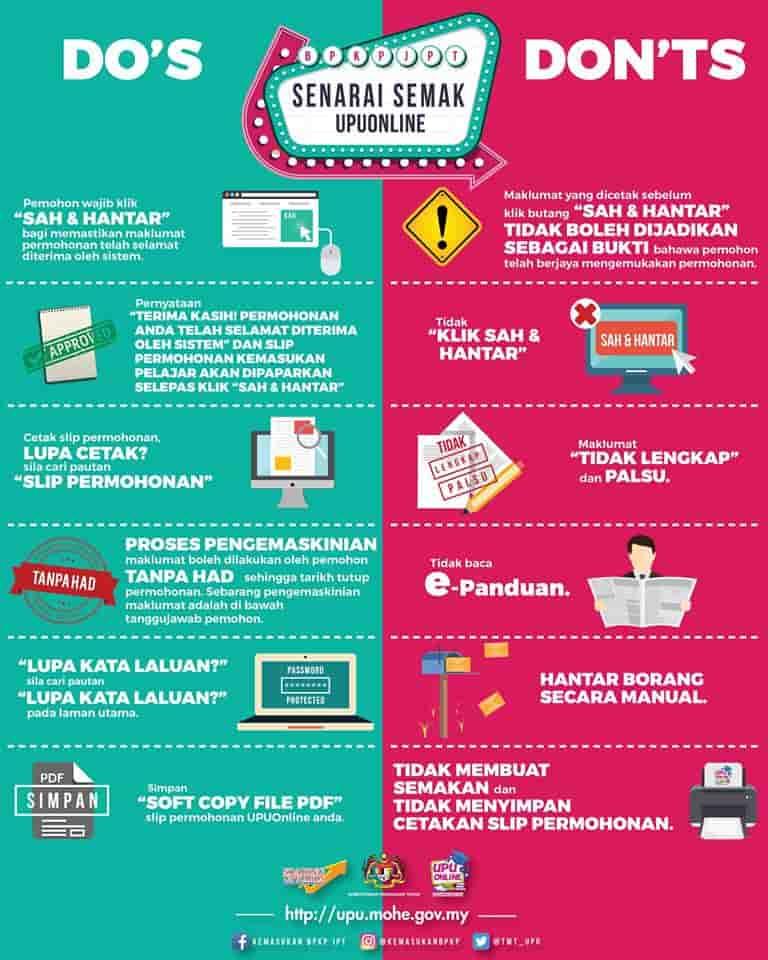 Senarai Semak UPU ONLINE (DO'S & DON'TS)