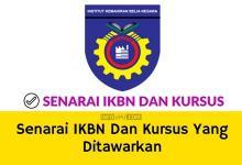alamat dan lokasi ikbn seluruh malaysia