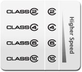 Classes - Imagem por Secure Digital Association
