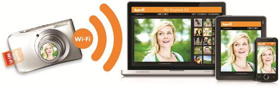 Eye-Fi - transmissão por Wi-Fi