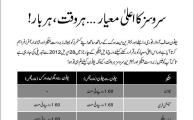 Ufone Increases Call Charges on Different Packages