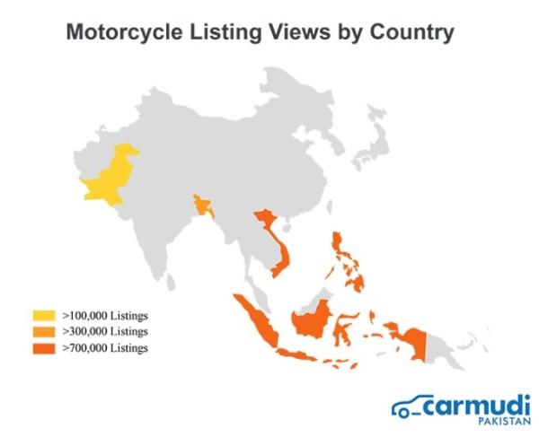 MotorcycleListing-Carmudi