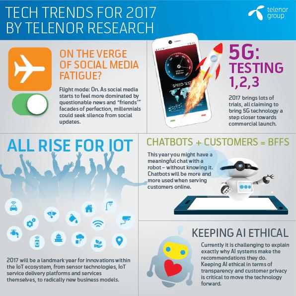 Trend-Graphic_2017