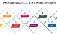 RapidCompute-Banking