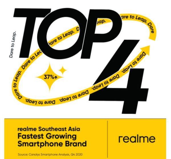 realme-Top4