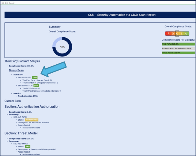 CSB Security Automation via CICD Scan report