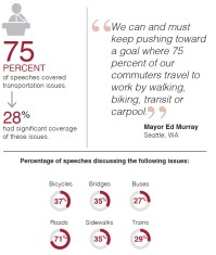 State of the Cities: Transportation