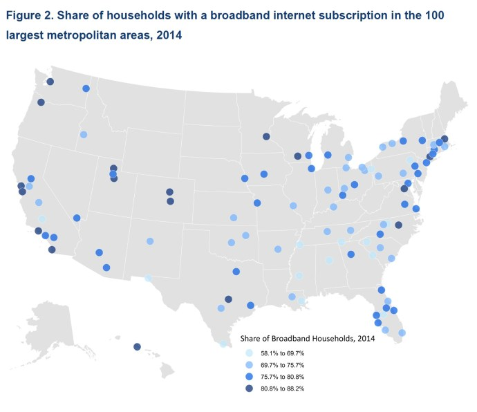 Figure 2. Share of households with a broadband internet subscription in the 100 largest metropolitan areas, 2014