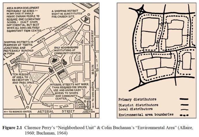 "Figure 2.1 Clarence Perry's ""Neighborhood Unit"" & Colin Buchanan's ""Environmental Area"" (Allaire, 1960; Buchanan, 1964)"