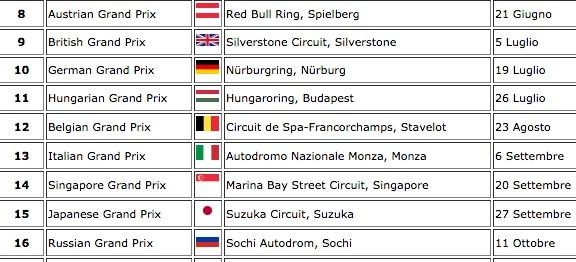 Formula 1 Calendario.Calendario F1 2015 Data Gare Campionato Formula 1 Ci Sono