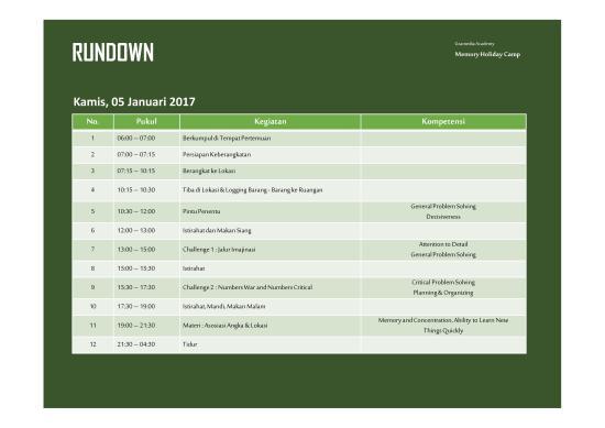 presentasi-camp-43-page-007