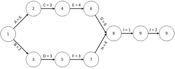 Diagrama de red - Bryan Salazar López