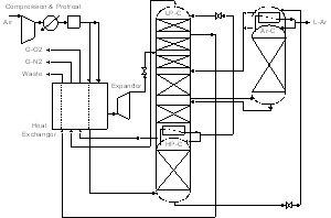 Software de Modelamiento de Procesos de Separacion
