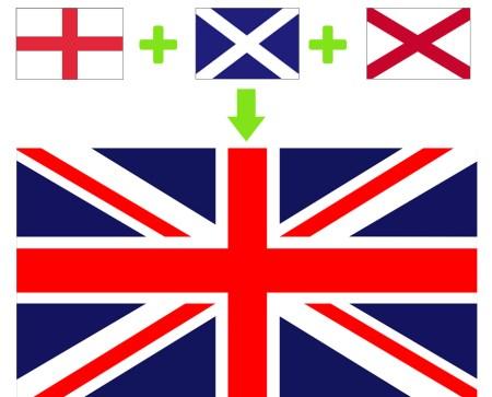 Banderas Inglaterra Irlanda Escocia