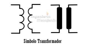 simbolo transformador