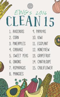 EWG clean 15