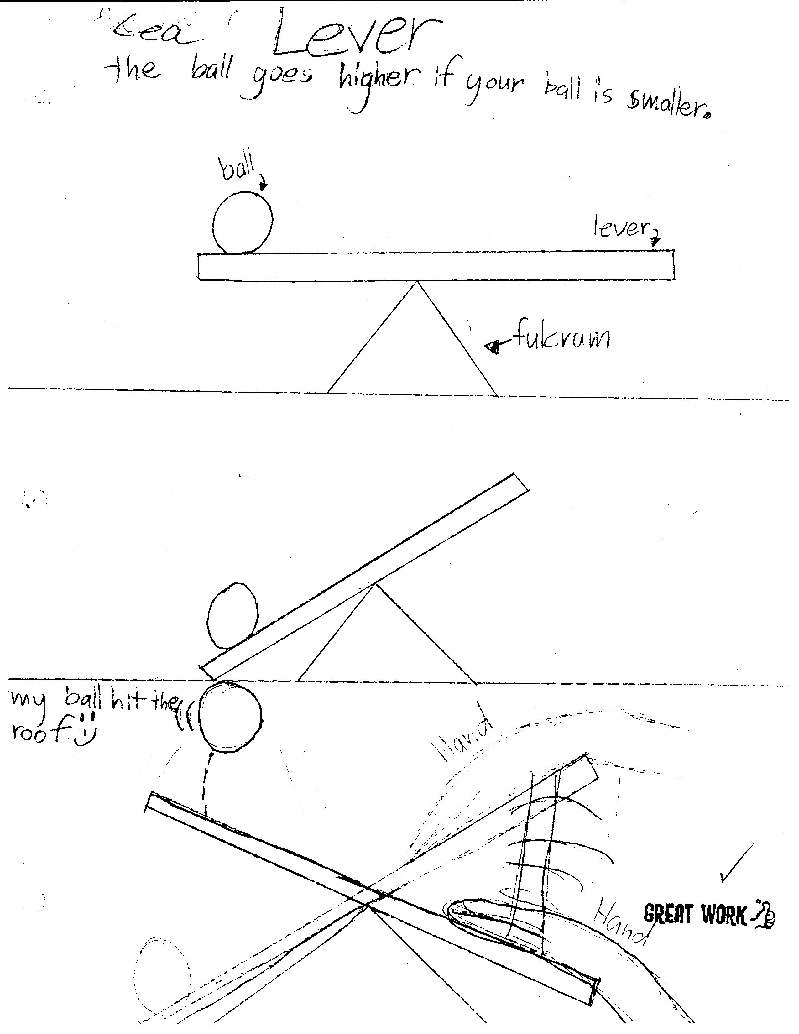 Worksheet For Grade 5 On Simple Machines