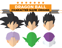 dragon-ball-personagens