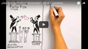 Que se passe-t-il au Venezuela ? explication en une vidéo