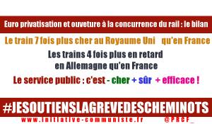 privatiser la SNCF = augmentation des tarifs et plus de retards, la preuve en chiffres #jesoutienslagrevedescheminots