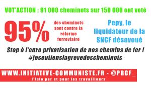 #votaction 90 000 cheminots votent stop à la réforme privatisant la SNCF #jesoutienslagrèvedescheminots