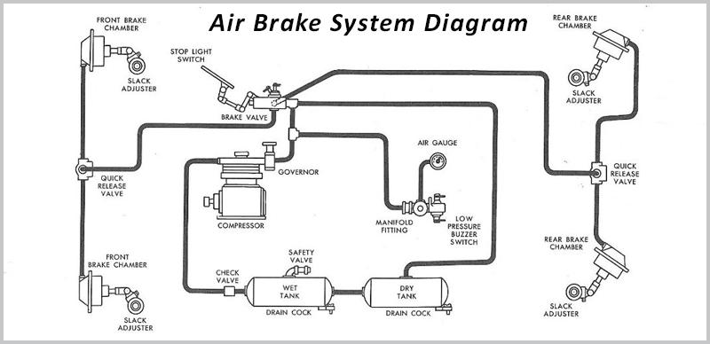 Daf 45 Abs Wiring Diagram: Daf 45 Abs Wiring Diagram At Imakadima.org