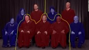 Supreme Court, Gerrymandering, Gill v. Whitford