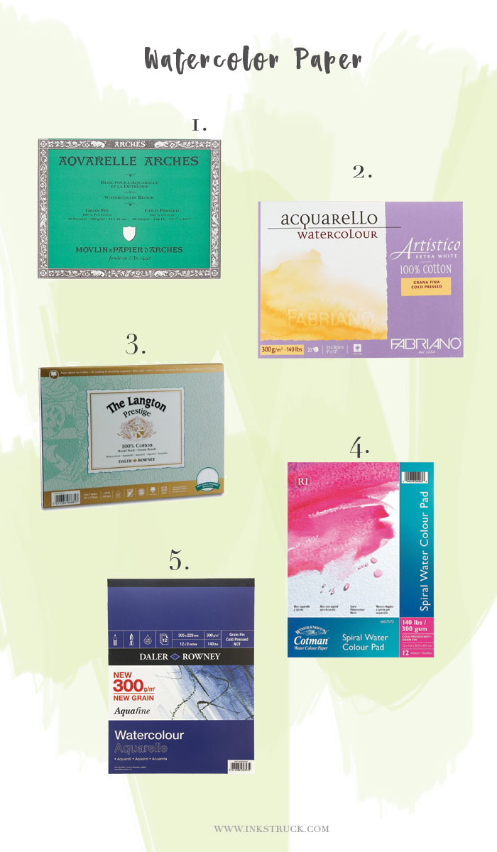 Check out some cool watercolor artist gift ideas over at the blog now   Inkstruck Studio