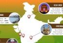 """मुंबई-पुण्यात """"स्टार्ट-अप"""" चं चित्र साधारण, दिल्ली-बंगळूरू आघाडीवर"""