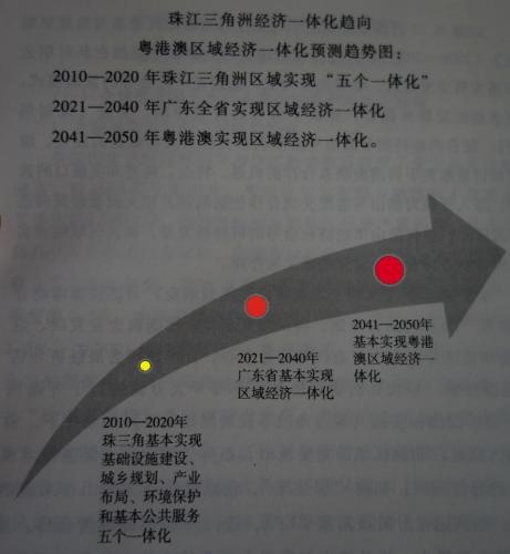 南沙「香港園」意在消滅香港