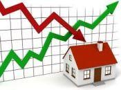 mercado inmobiliaria alicante 2016
