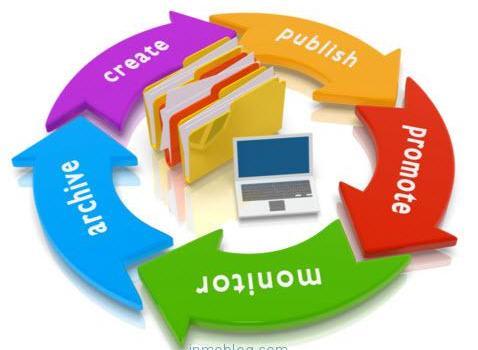 ciclo-gestion-contenidos