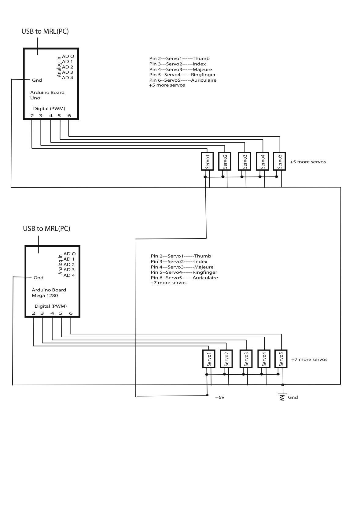 Default Hardware Map Bom Inmoov