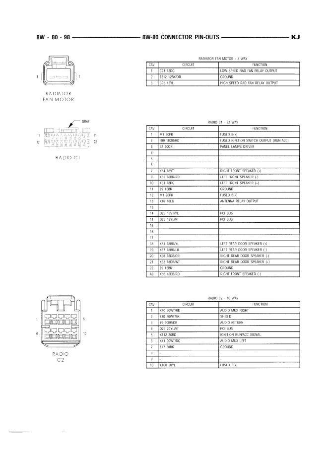 chrysler radio wiring diagrams wiring diagram jeep radio wiring diagram diagrams
