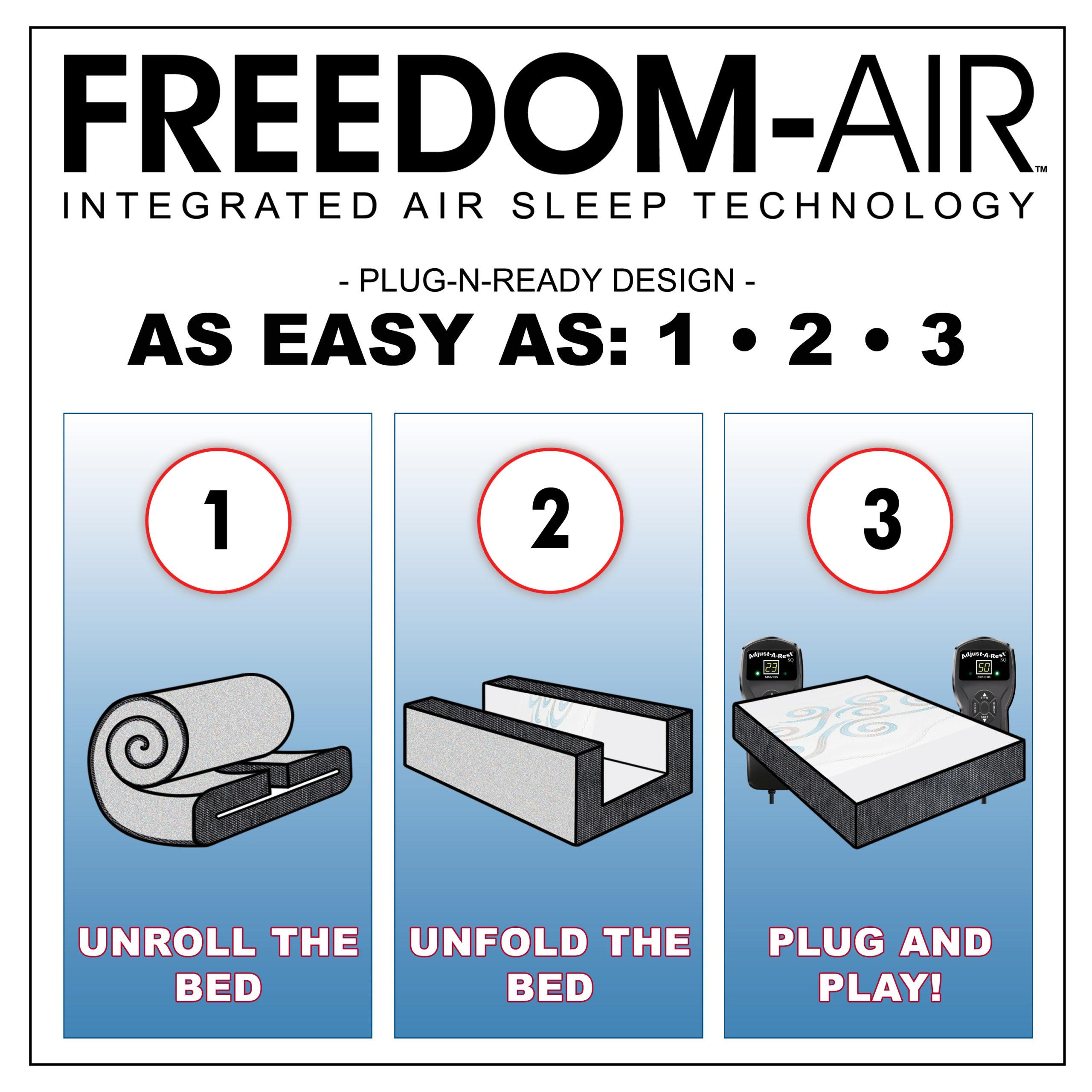 Fusion Digital Air Bed Featuring Freedom Air Innomax