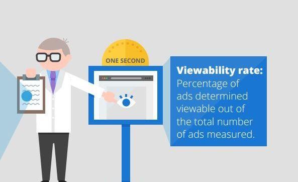 Google: 56% онлайн-рекламы никто не видит