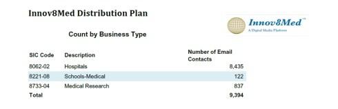 Distribution Plan900x290