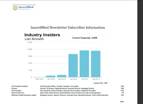 Newsletter Subscribers900x682