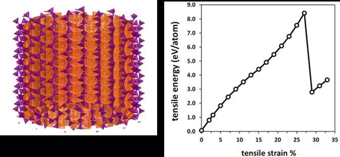 Formulations based on CaO-(Al2O3)-SiO2-H2O (C-(A)-S-H) nanotubes