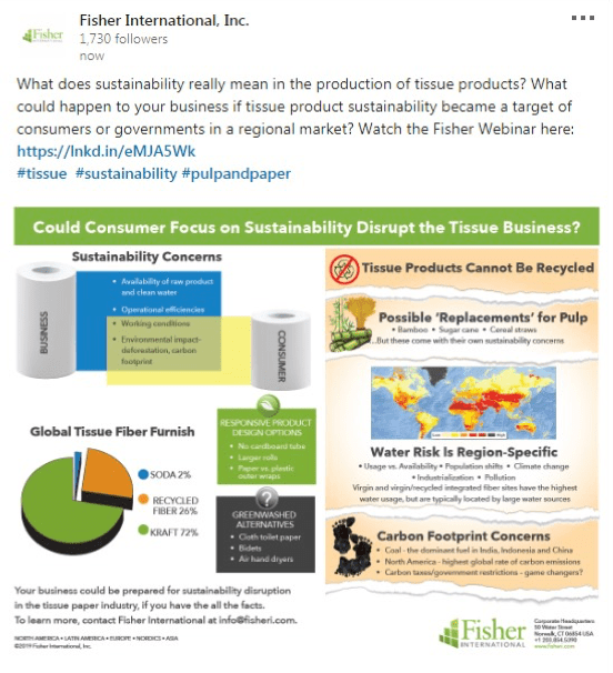 Sustainability Webinar Graphioc