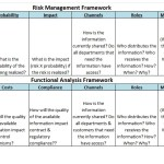Transparency Management Canvas