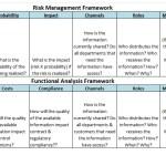 Transparency Management Canvas