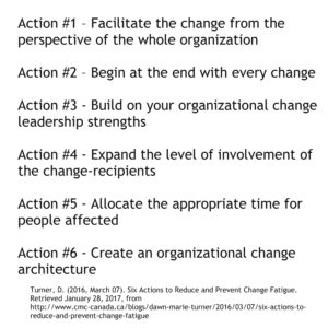 Unified theory of change fatigue