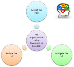 risk aversion as a barrier to innovation