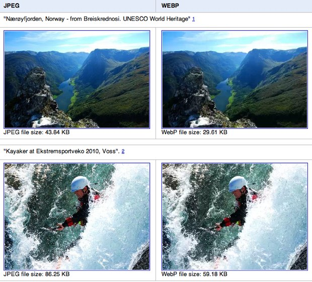 Google's WebP Image Format Takes On JPEGs With Sharper Pictures