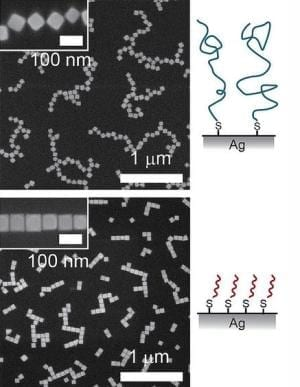 Self-Assembling Nanocubes for Next Generation Antennas and Lenses